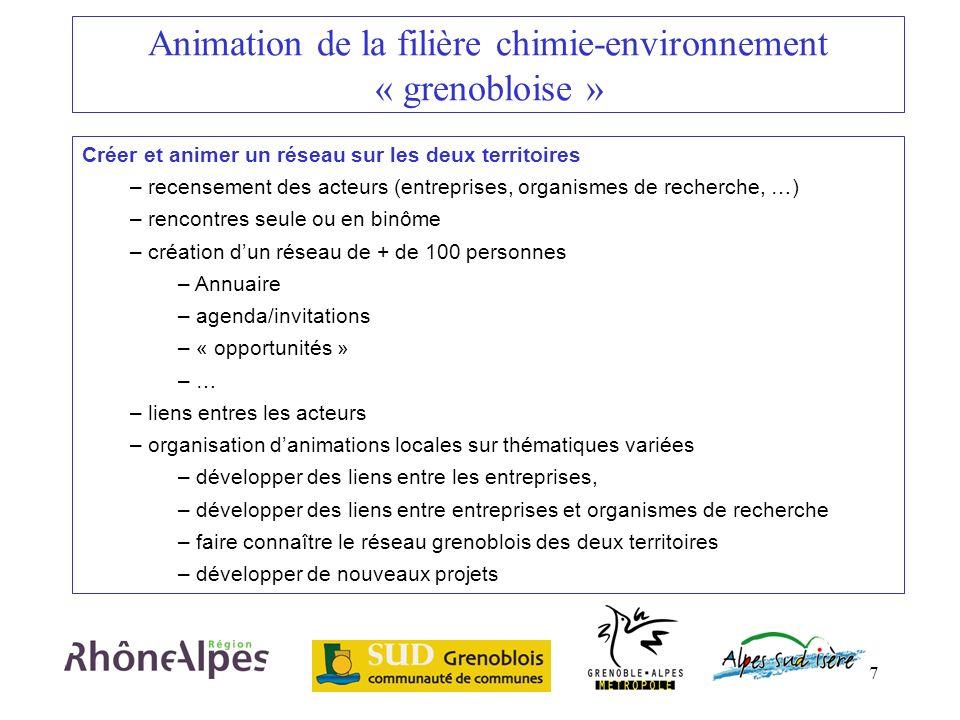 Animation de la filière chimie-environnement « grenobloise »