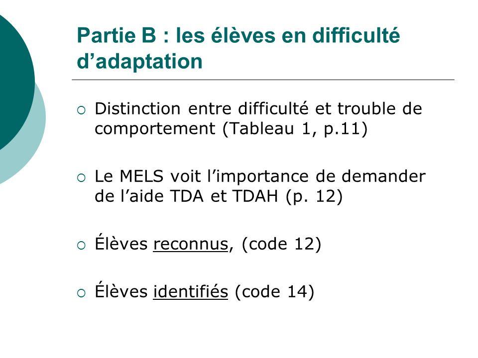 Partie B : les élèves en difficulté d'adaptation