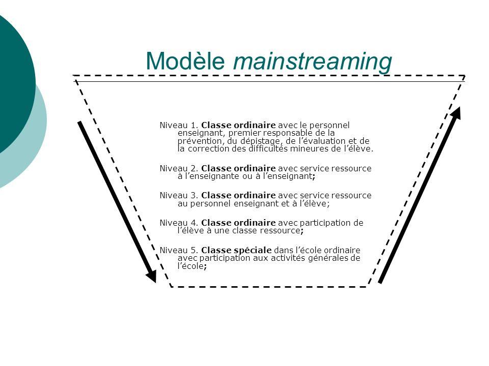 Modèle mainstreaming