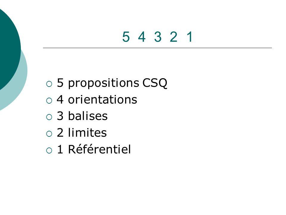 5 4 3 2 1 5 propositions CSQ 4 orientations 3 balises 2 limites