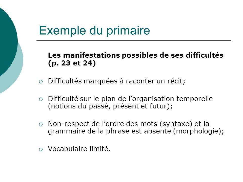 Exemple du primaire Les manifestations possibles de ses difficultés (p. 23 et 24) Difficultés marquées à raconter un récit;