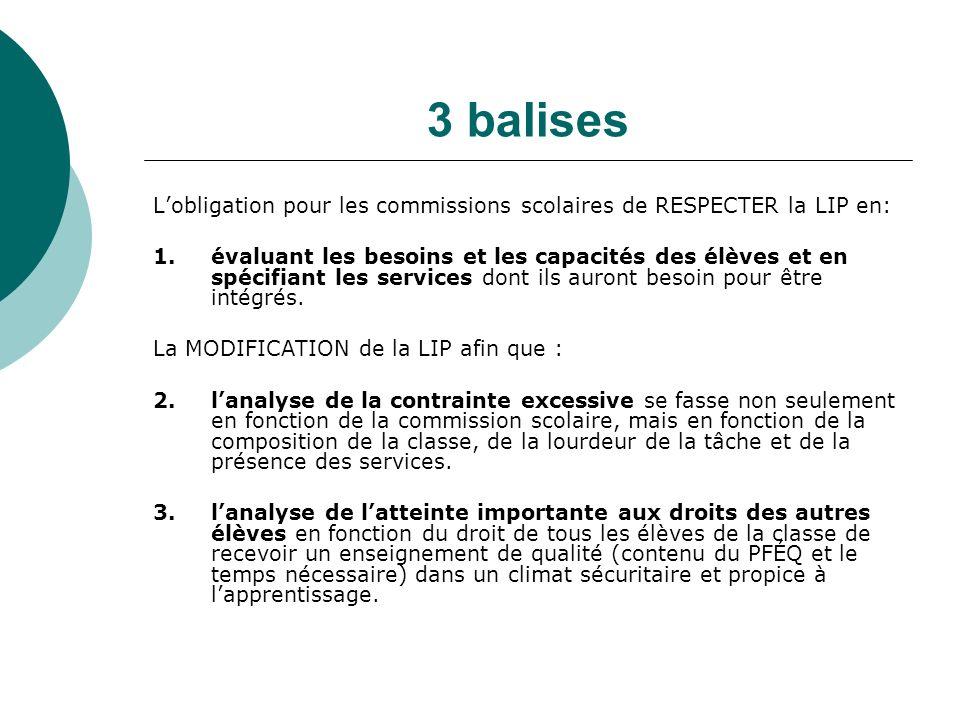 3 balisesL'obligation pour les commissions scolaires de RESPECTER la LIP en: