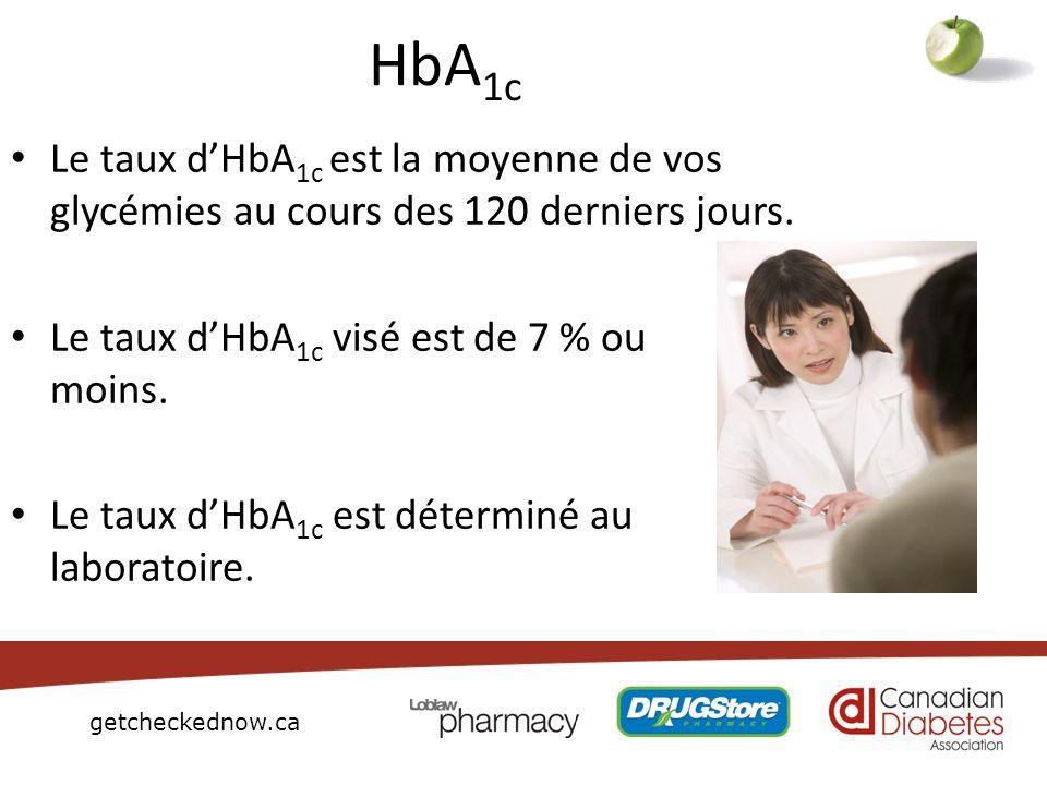 HbA1c Le taux d'HbA1c est la moyenne de vos glycémies au cours des 120 derniers jours. Le taux d'HbA1c visé est de 7 % ou moins.