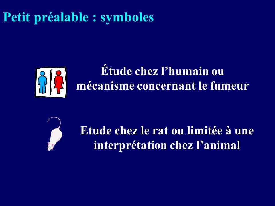 Petit préalable : symboles