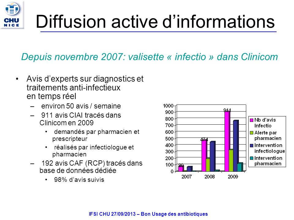 Diffusion active d'informations
