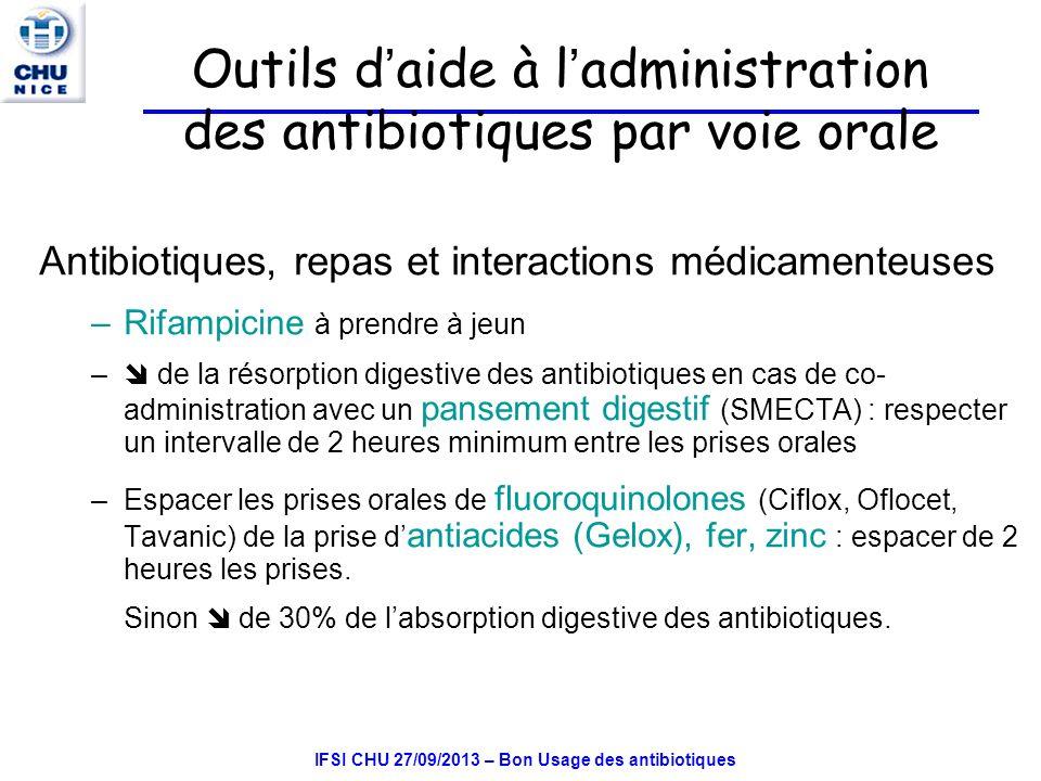 Outils d'aide à l'administration des antibiotiques par voie orale