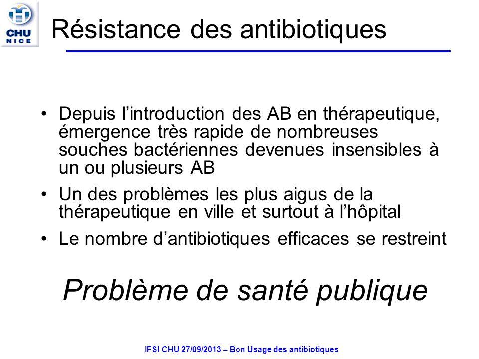 Résistance des antibiotiques