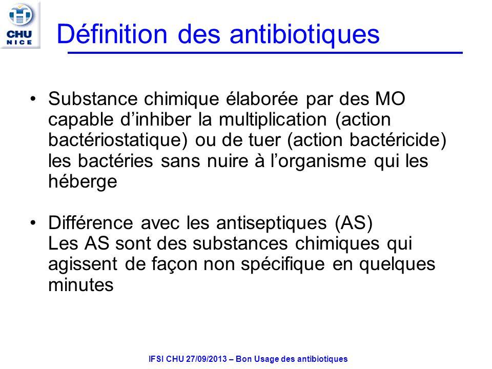Définition des antibiotiques