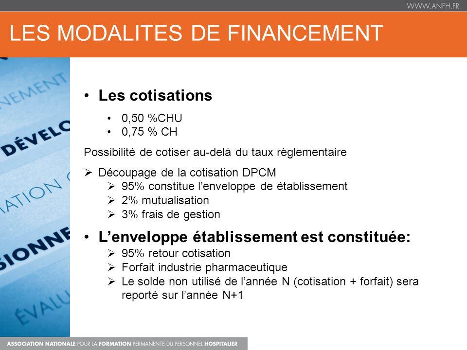 Les modalites de financement