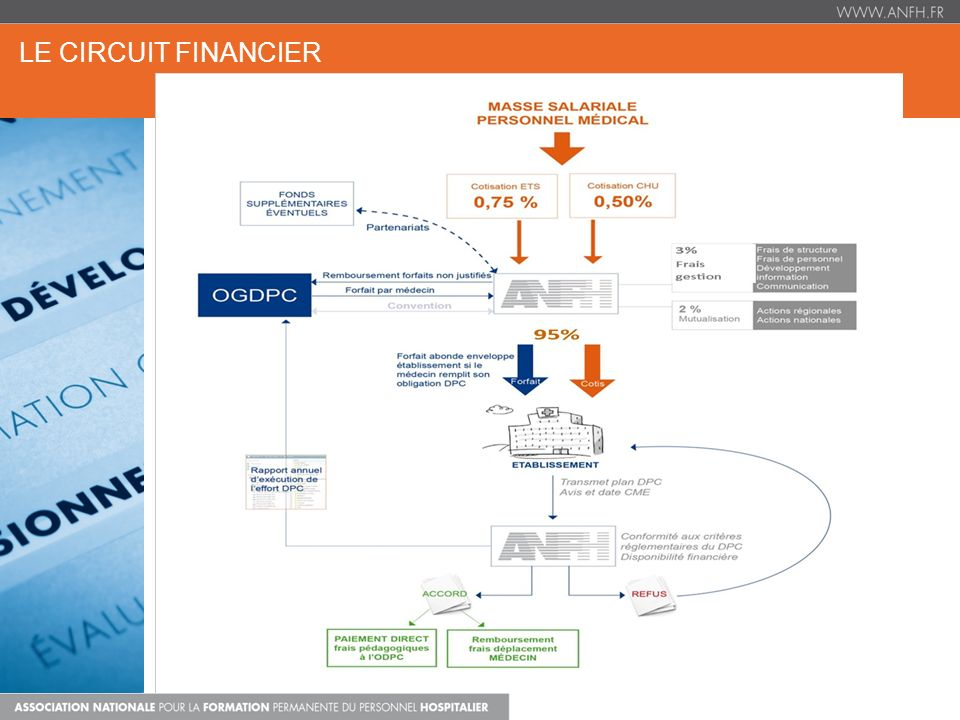 LE CIRCUIT FINANCIER 17