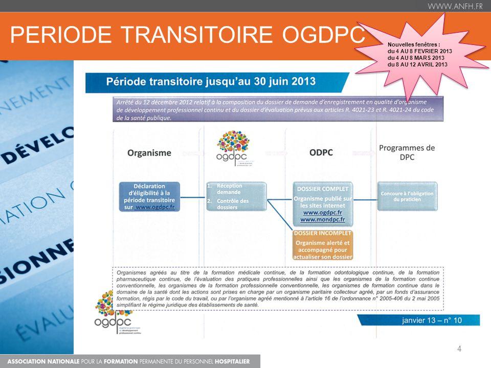 PERIODE TRANSITOIRE OGDPC