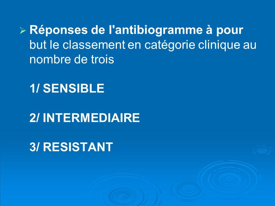 Réponses de l antibiogramme à pour but le classement en catégorie clinique au nombre de trois 1/ SENSIBLE 2/ INTERMEDIAIRE 3/ RESISTANT