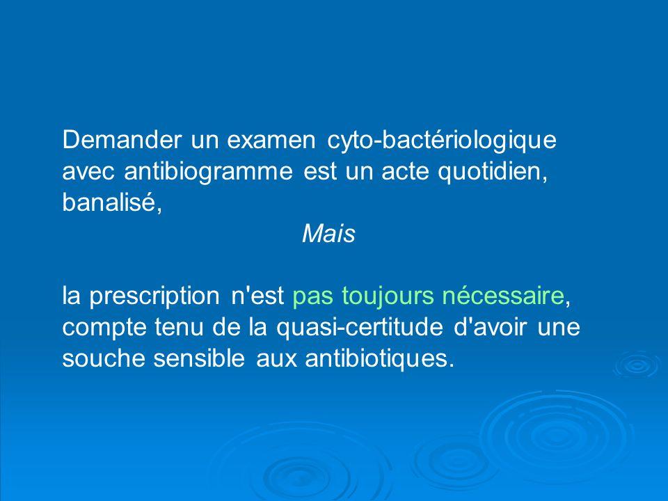 Demander un examen cyto-bactériologique avec antibiogramme est un acte quotidien, banalisé,