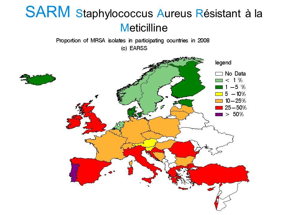 SARM Staphylococcus Aureus Résistant à la Meticilline