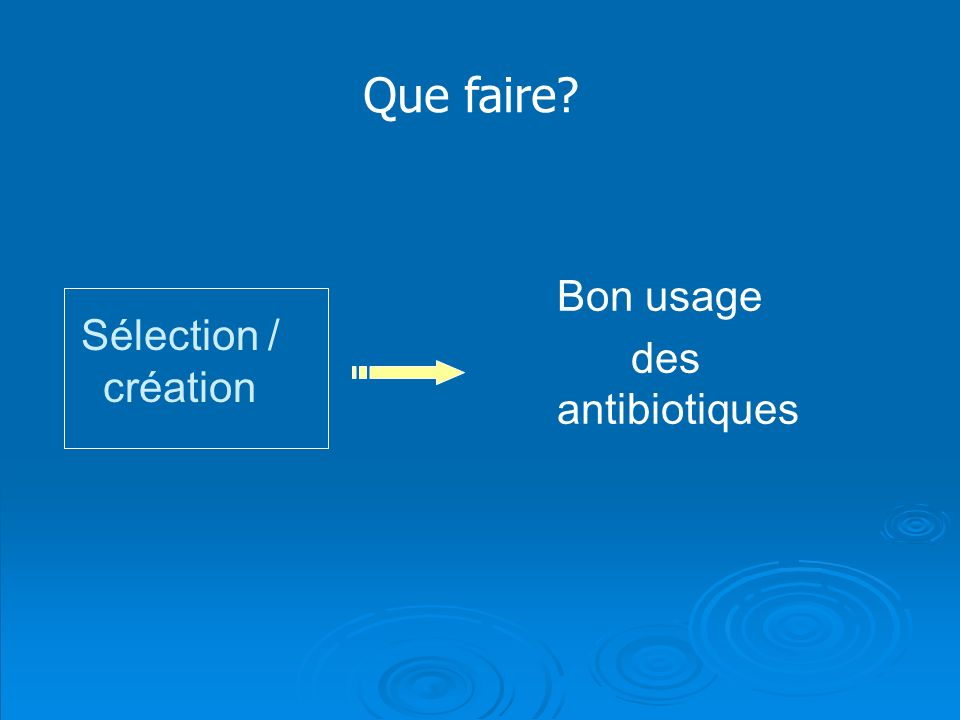 Que faire Sélection / création Bon usage des antibiotiques
