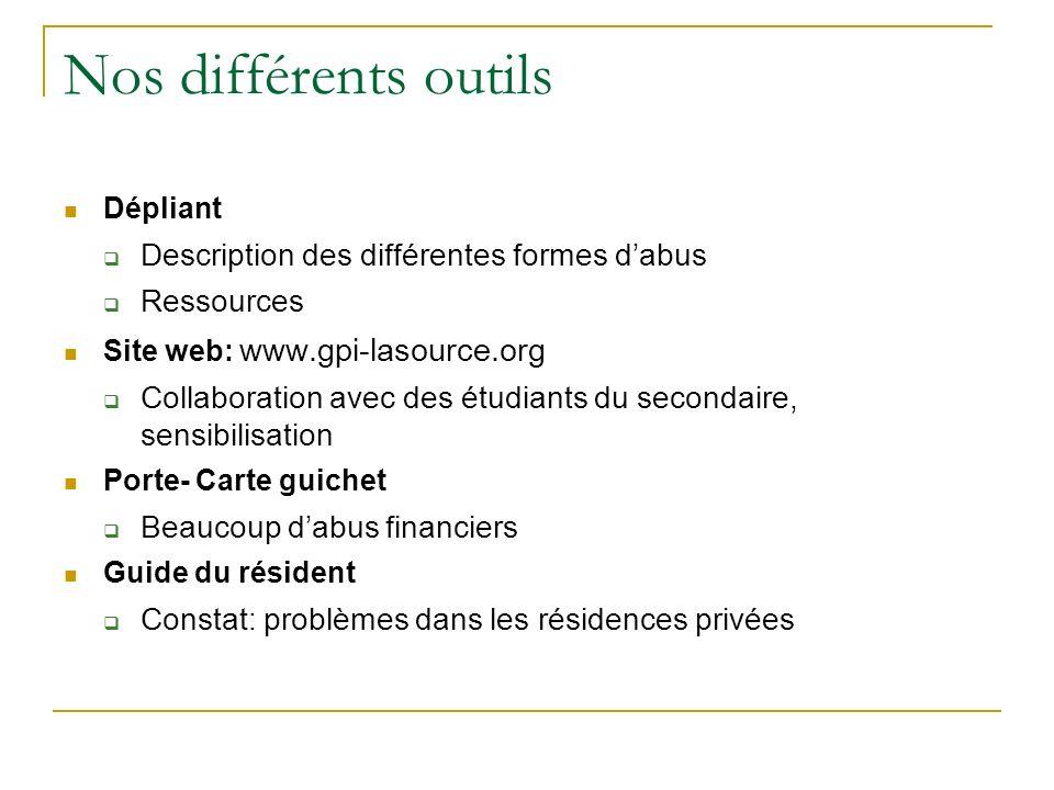 Nos différents outils Description des différentes formes d'abus
