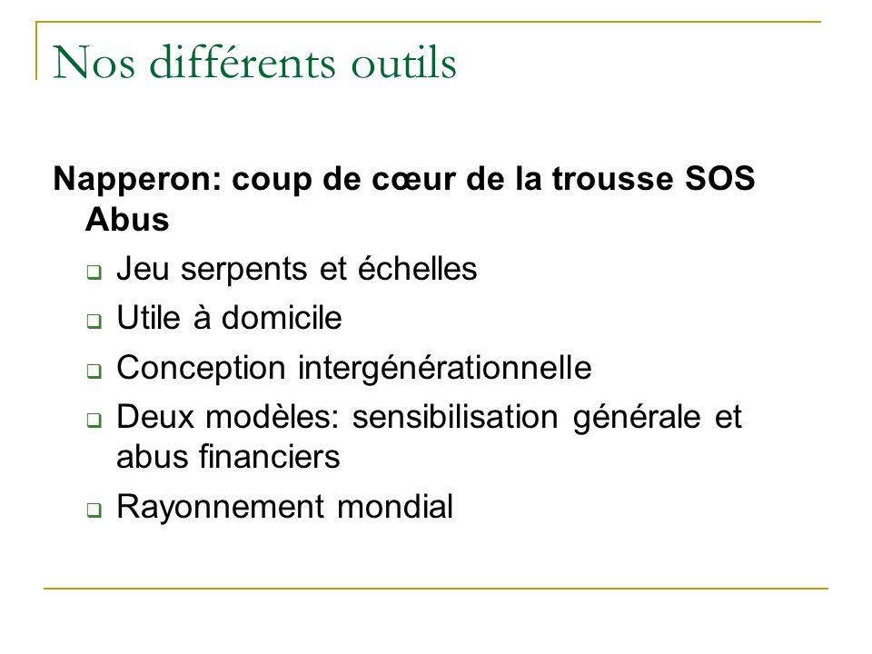 Nos différents outils Napperon: coup de cœur de la trousse SOS Abus