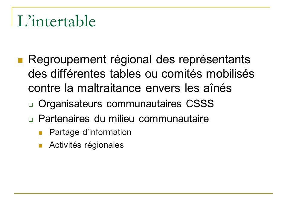 L'intertable Regroupement régional des représentants des différentes tables ou comités mobilisés contre la maltraitance envers les aînés.