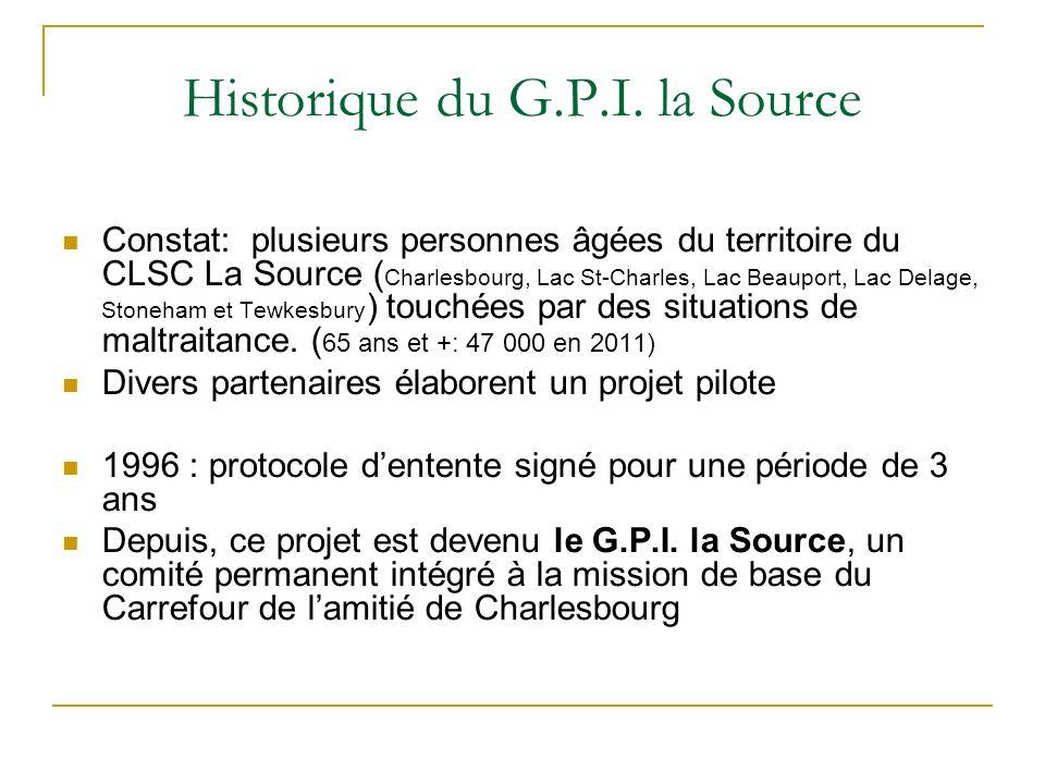 Historique du G.P.I. la Source