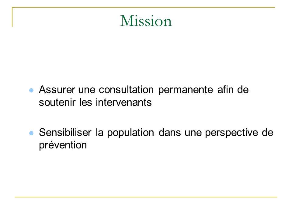 Mission Assurer une consultation permanente afin de soutenir les intervenants.