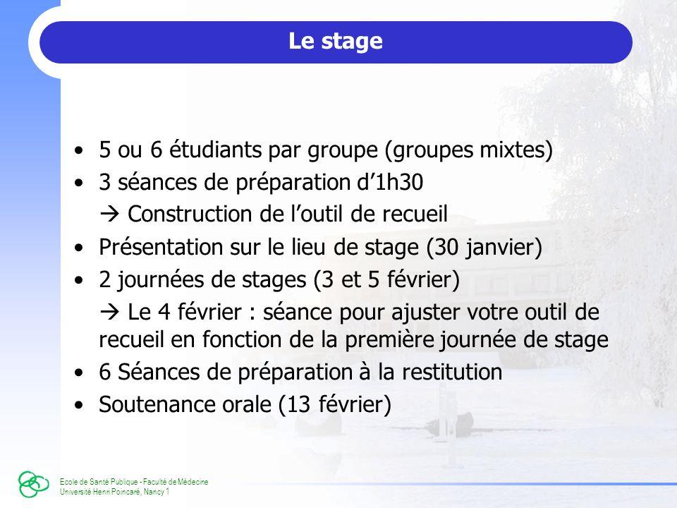 Le stage 5 ou 6 étudiants par groupe (groupes mixtes) 3 séances de préparation d'1h30.  Construction de l'outil de recueil.