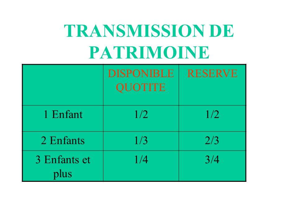 TRANSMISSION DE PATRIMOINE