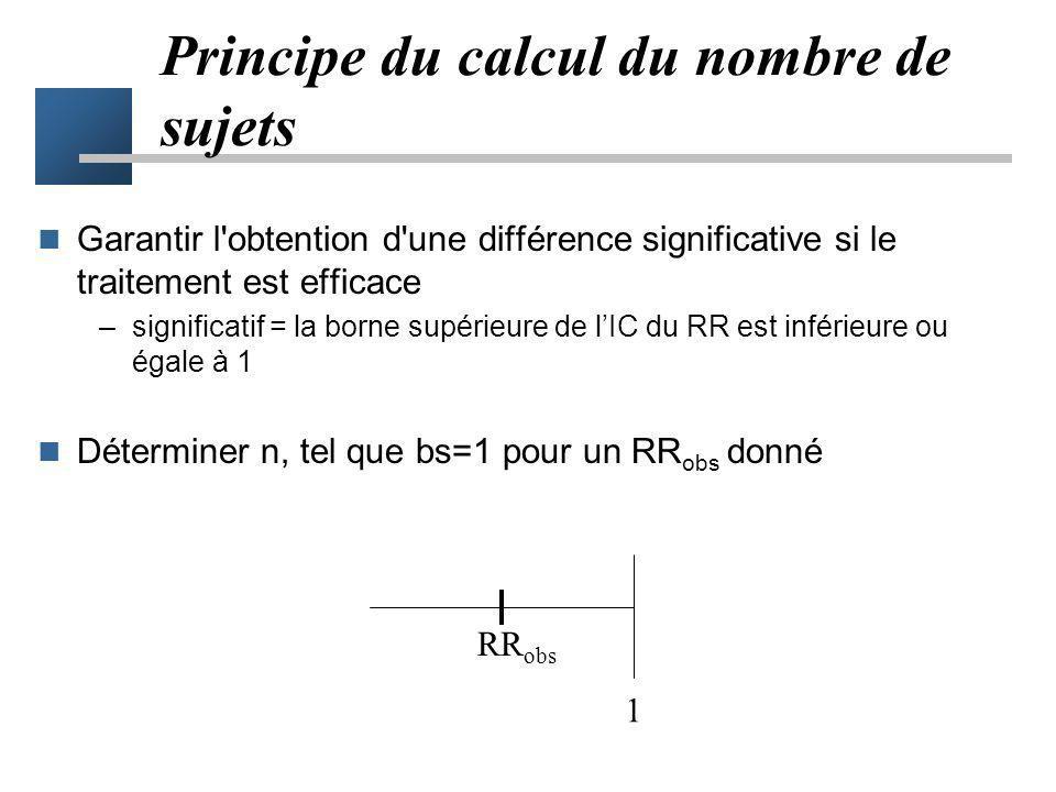 Principe du calcul du nombre de sujets