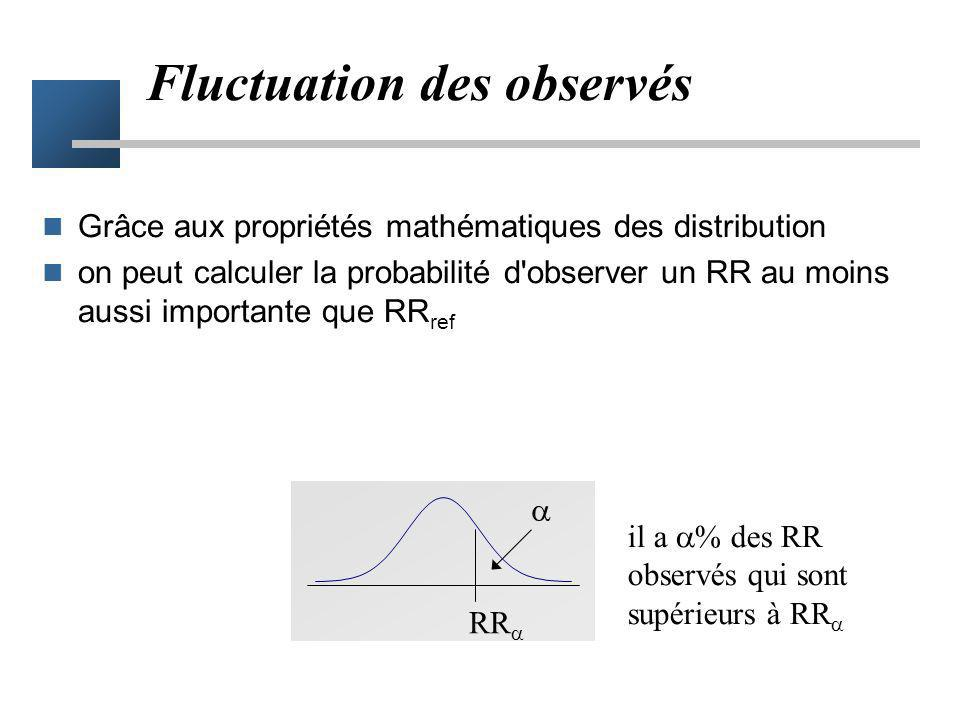 Fluctuation des observés