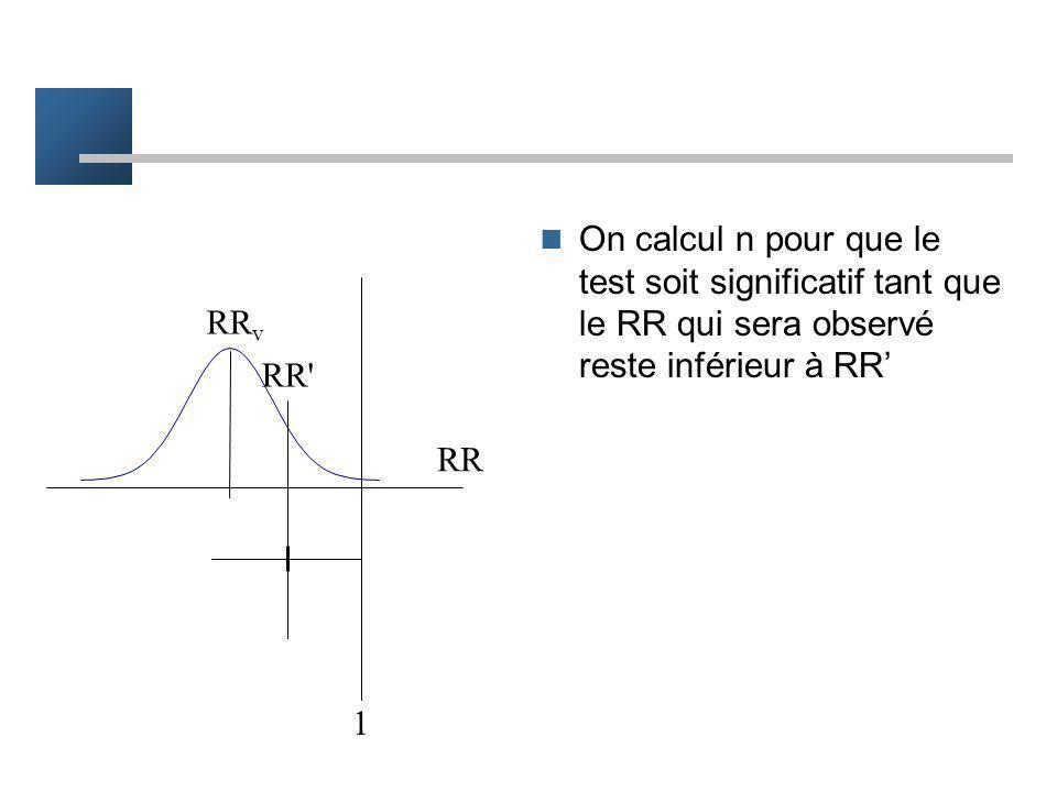On calcul n pour que le test soit significatif tant que le RR qui sera observé reste inférieur à RR'