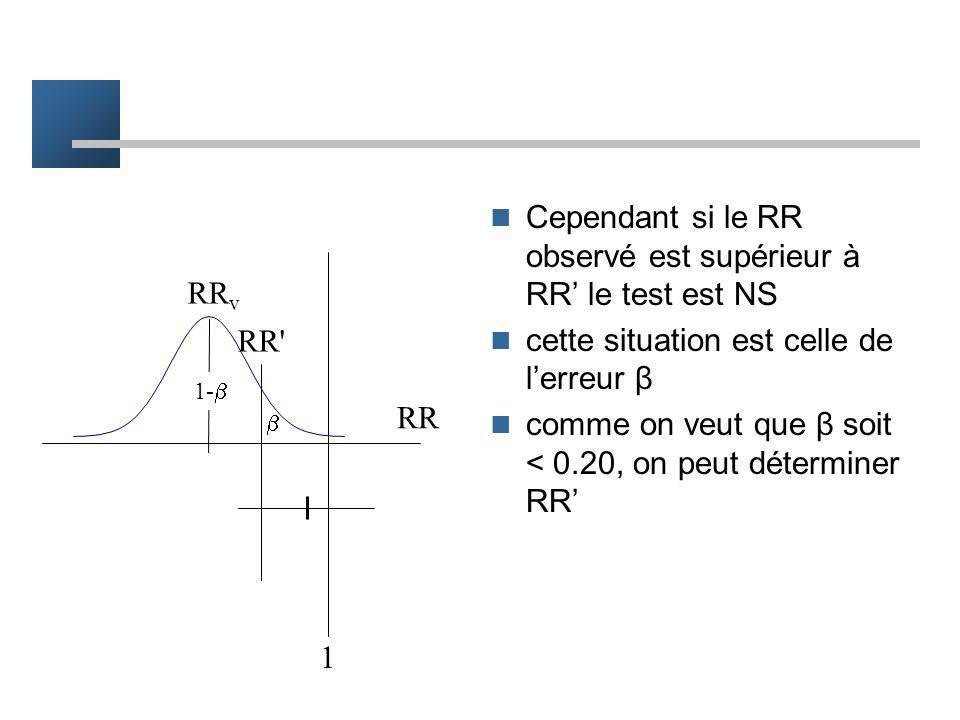Cependant si le RR observé est supérieur à RR' le test est NS
