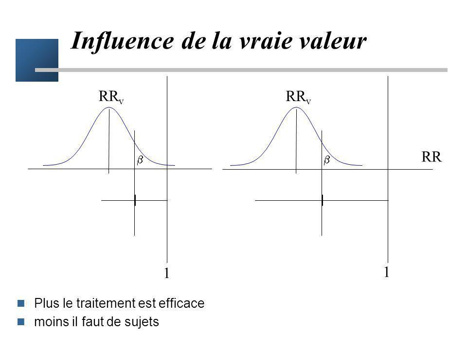 Influence de la vraie valeur