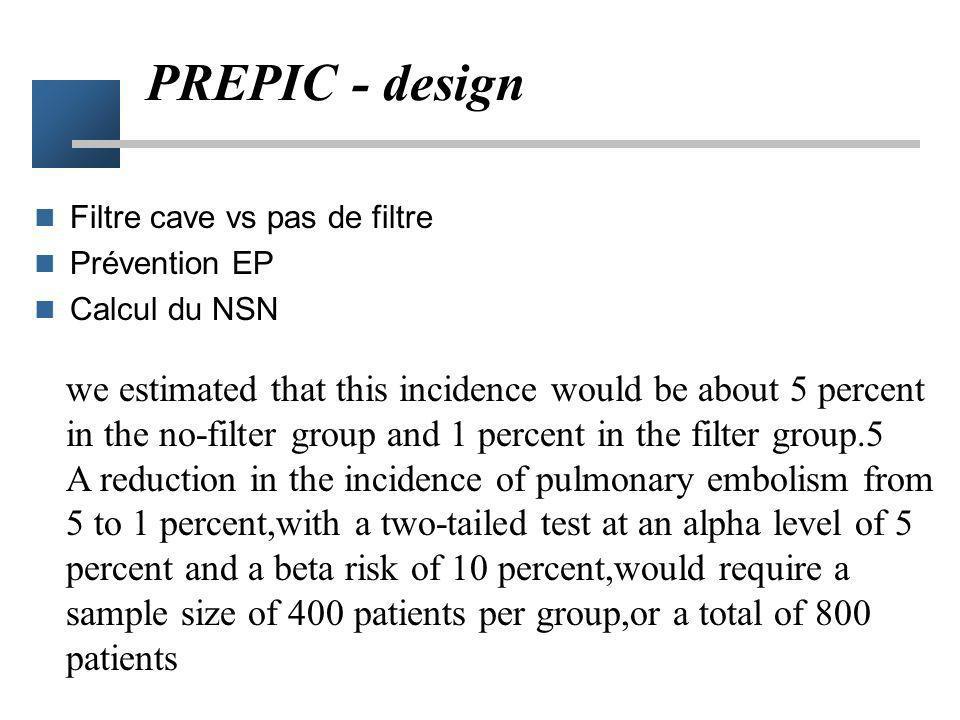PREPIC - designFiltre cave vs pas de filtre. Prévention EP. Calcul du NSN.