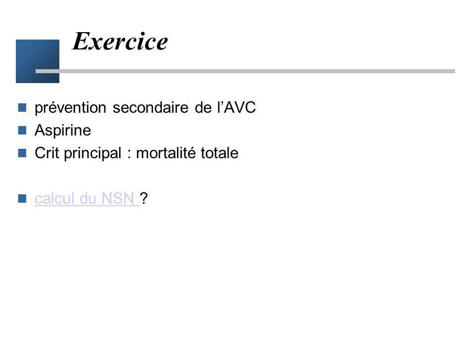 Exercice prévention secondaire de l'AVC Aspirine