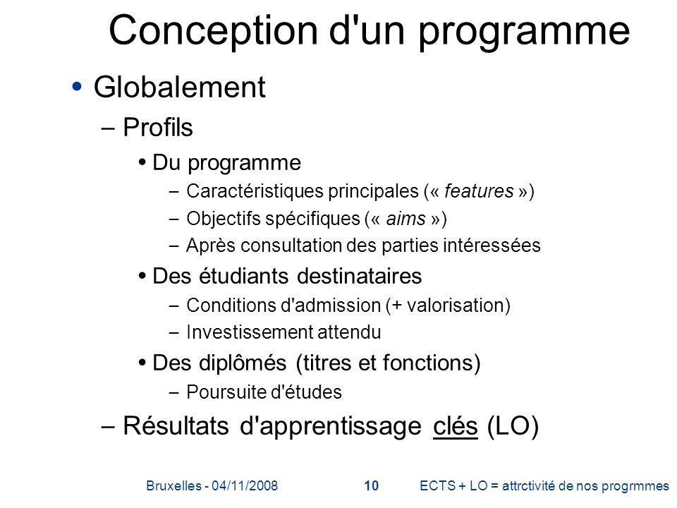 Conception d un programme