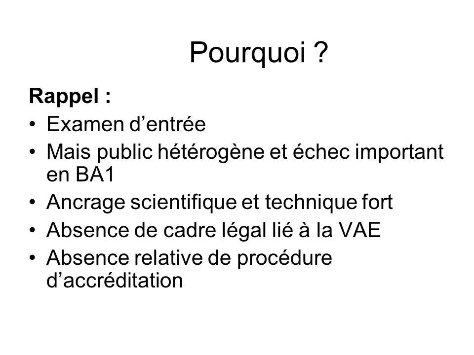 Pourquoi Rappel : Examen d'entrée