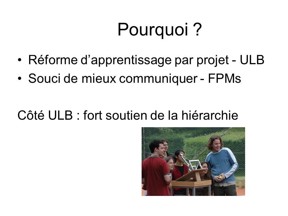 Pourquoi Réforme d'apprentissage par projet - ULB