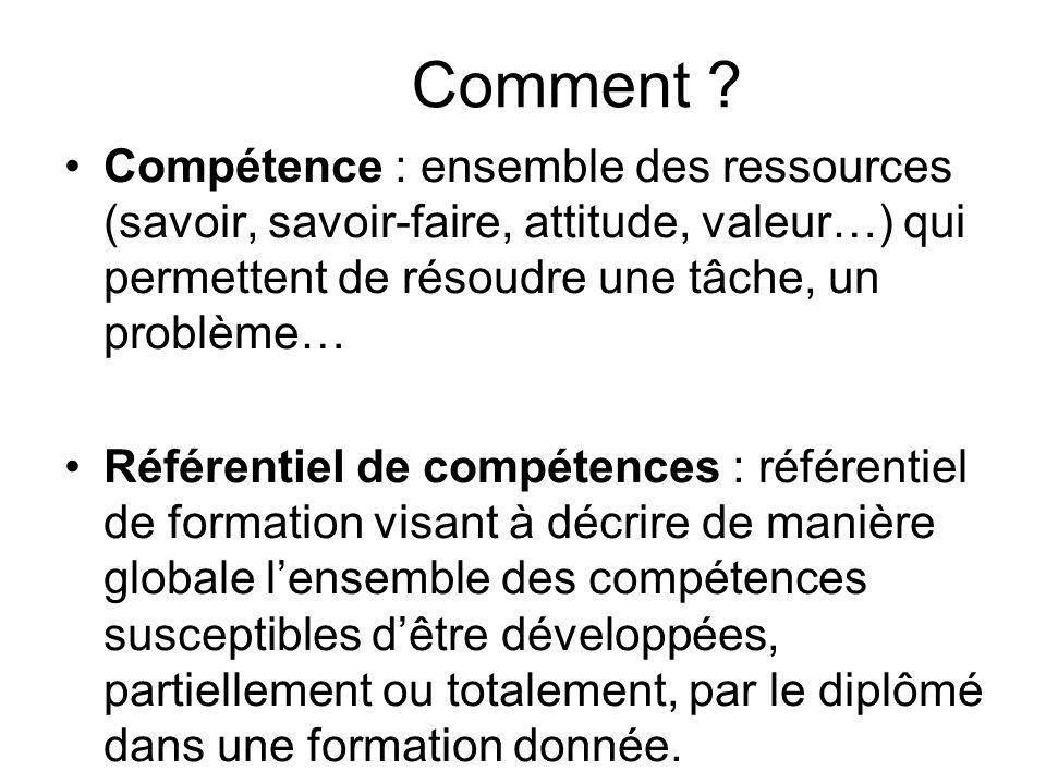 Comment Compétence : ensemble des ressources (savoir, savoir-faire, attitude, valeur…) qui permettent de résoudre une tâche, un problème…