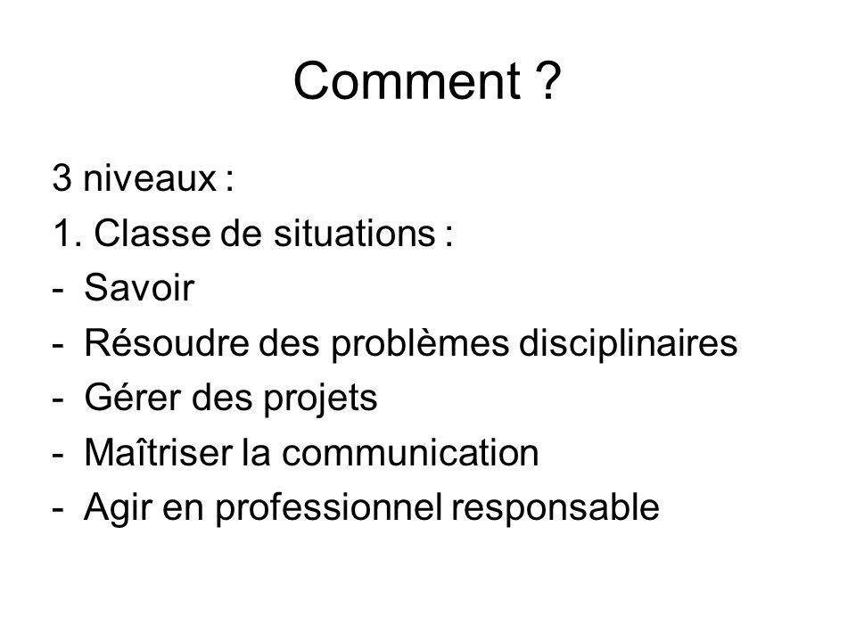 Comment 3 niveaux : 1. Classe de situations : Savoir