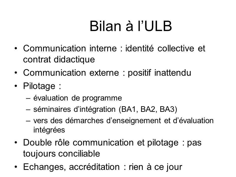 Bilan à l'ULB Communication interne : identité collective et contrat didactique. Communication externe : positif inattendu.