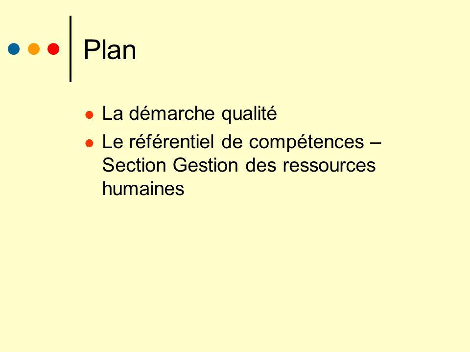 Plan La démarche qualité