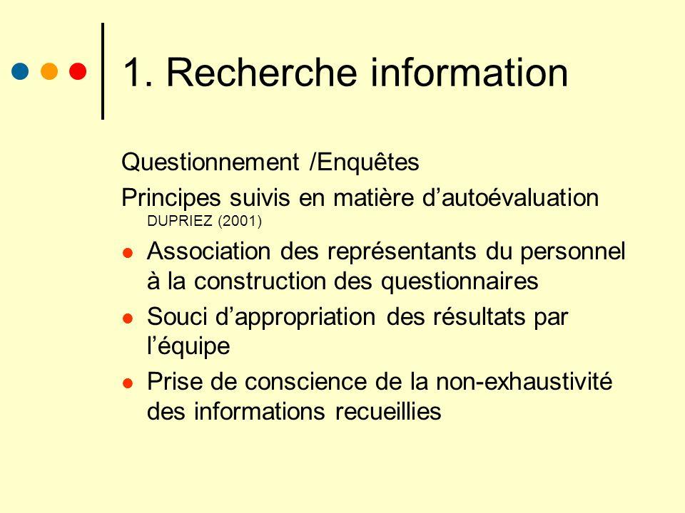 1. Recherche information