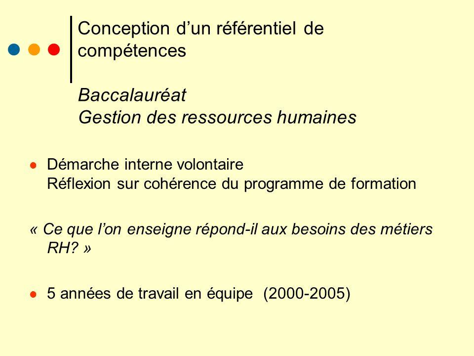 Conception d'un référentiel de compétences Baccalauréat Gestion des ressources humaines