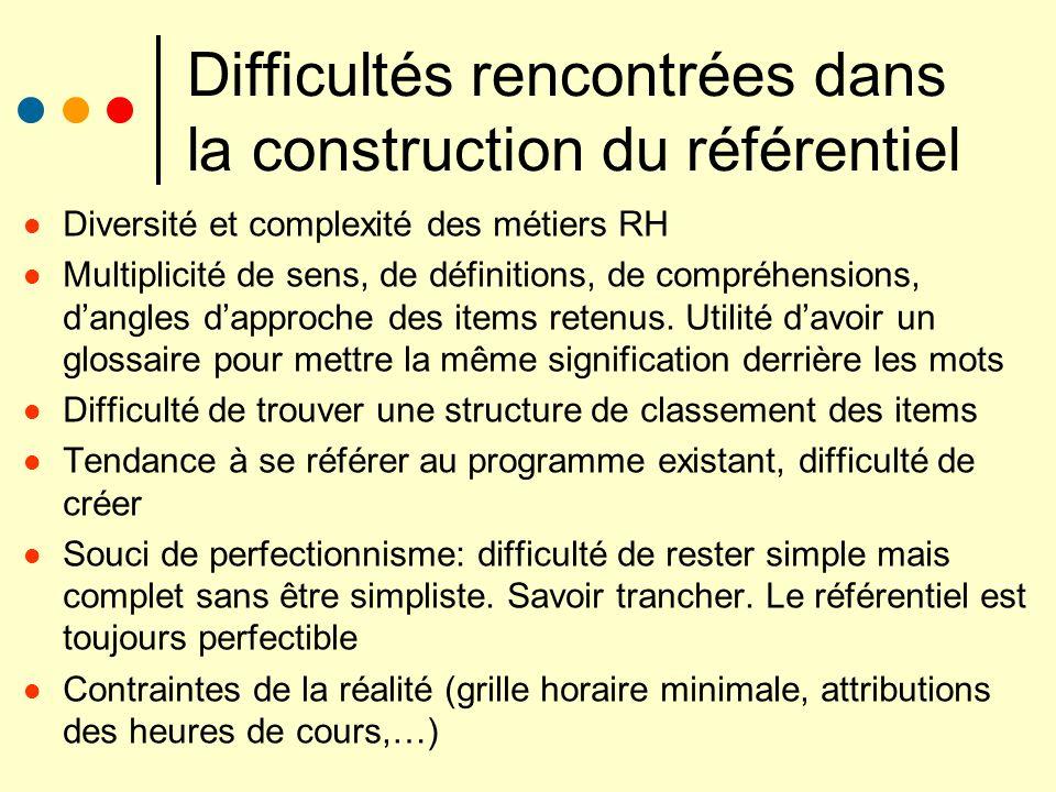 Difficultés rencontrées dans la construction du référentiel
