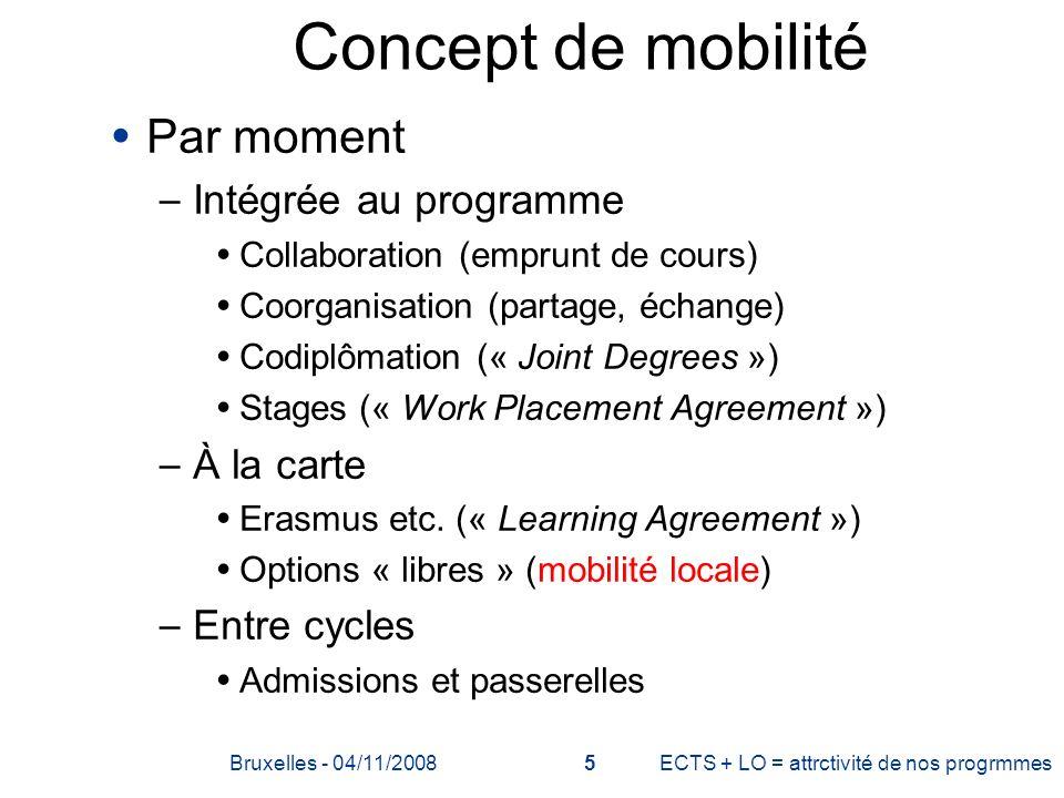 Concept de mobilité Par moment Intégrée au programme À la carte