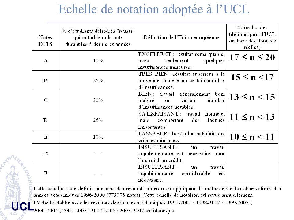Echelle de notation adoptée à l'UCL