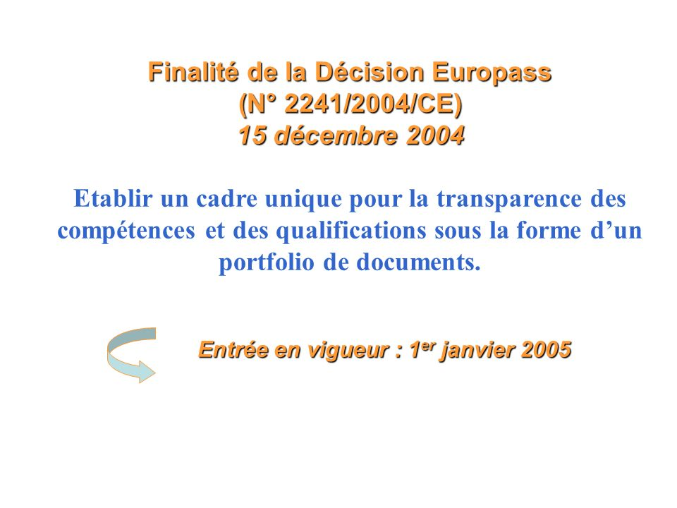 Finalité de la Décision Europass (N° 2241/2004/CE) 15 décembre 2004 Etablir un cadre unique pour la transparence des compétences et des qualifications sous la forme d'un portfolio de documents.