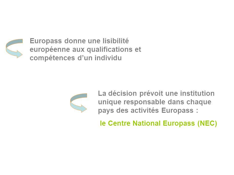 Europass donne une lisibilité européenne aux qualifications et compétences d'un individu