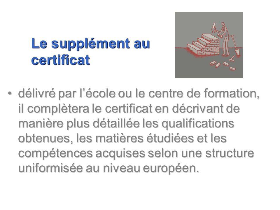 Le supplément au certificat