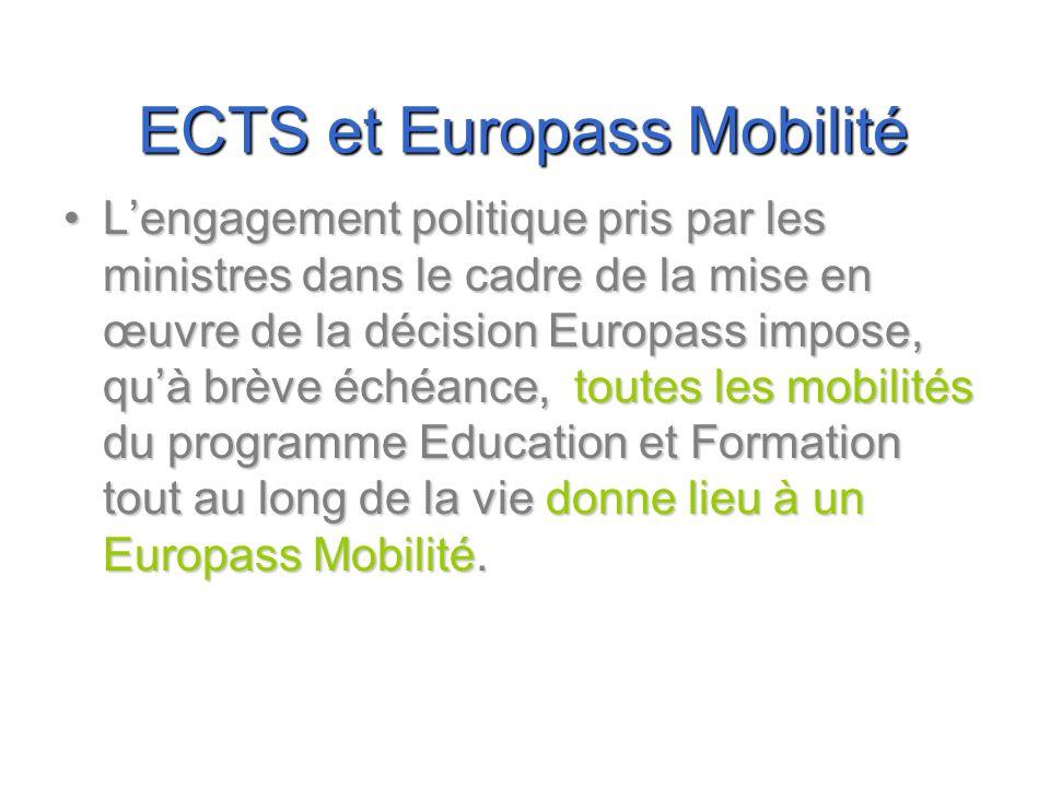 ECTS et Europass Mobilité