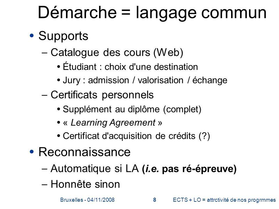 Démarche = langage commun
